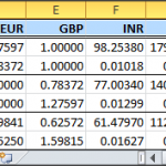 Dynamics NAV 1013R2 Global Currency Part 2